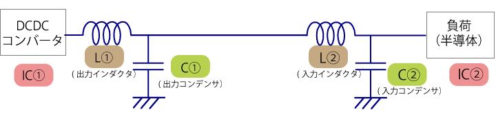 図1 電源ICとインダクタとコンデンサ回路図