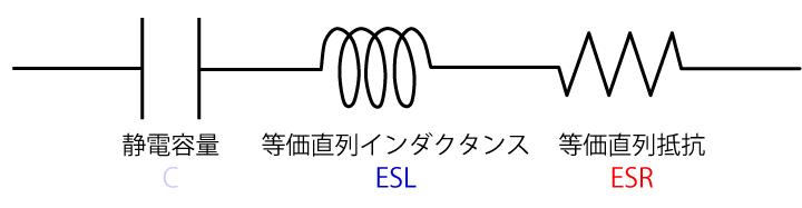 図 3 コンデンサの等価回路