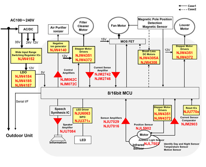 njm062j-fet输入低功耗运算放大器 njm072双路j-fet输入运算放大器 st